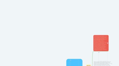 Mind Map: Поетика та проблематика роману Ф. Стендаля   «Червоне і чорне»
