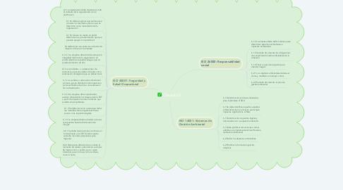 Mind Map: Clausula 6