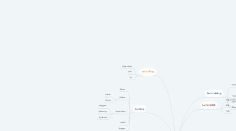 Mind Map: Verslaving