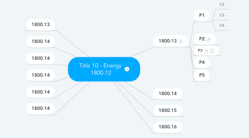 Mind Map: Title 10 - Energy  1800.12
