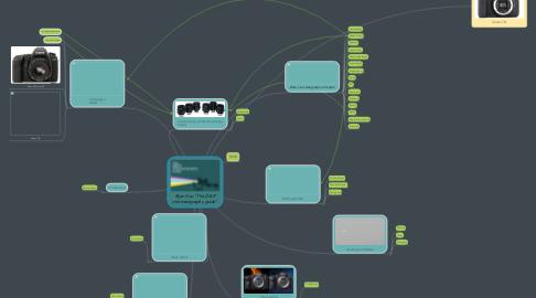 "Mind Map: Ryan Koo ""The DSLR cinematography guide"""