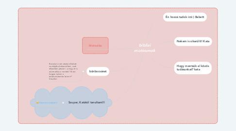 Mind Map: bibliai motívumok