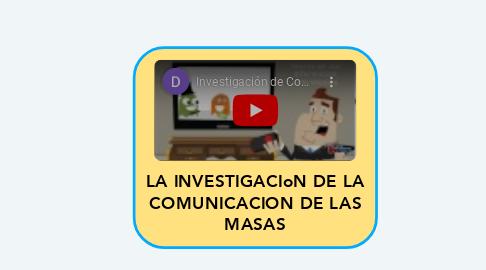 Mind Map: LA INVESTIGACIoN DE LA COMUNICACION DE LAS MASAS
