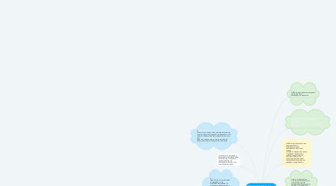 Mind Map: ESPECIFICIDAD DE LA INCONDUCENTE LINGÜÍSTICA.