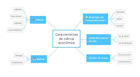 Mind Map: Características da ciência econômica