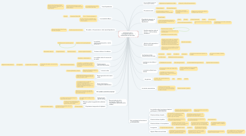 Mind Map: La Evolución de la investigación sobre las  comunicación de las masas
