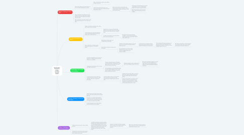 Mind Map: Unit Project: Getting To Know Students Through Genre