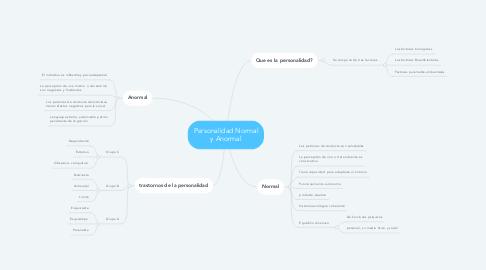 Mind Map: Personalidad Normal y Anormal