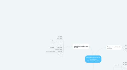 Mind Map: Elegant Web UI Design Techniques: Flat Design & Colors