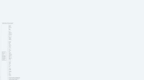 Mind Map: Características das Imagens Orbitais