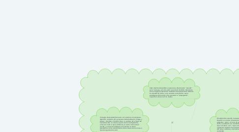 Mind Map: INVESTIGACIÓN DE LA COMUNICACIÓN DE MASAS.