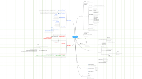Mind Map: Portal WEB