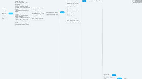 Mind Map: Мотоцикл