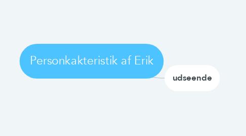 Mind Map: Personkakteristik af Erik