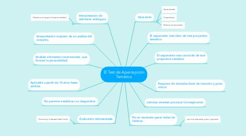 Mind Map: El Test de Apercepción Temática