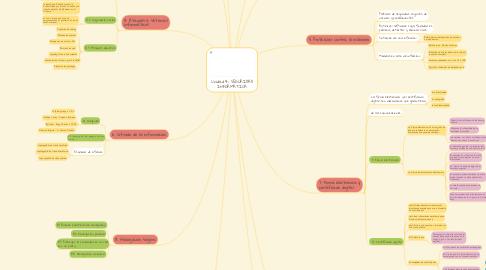Mind Map: Unidad 4: SEGURIDAD INFORMÁTICA