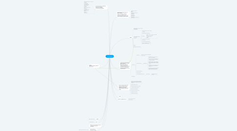 Mind Map: KS SUD Work