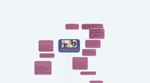 Mind Map: La realidad educativa ecuatoriana desde una perspectiva docente