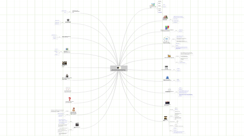 Mind Map: Spark Conversations: The best approaches toelicit interaction and feedback from your readers