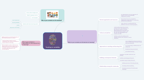 Mind Map: Teaching to variability