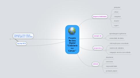 "Mind Map: Projeto Revista Digital ""Cidadania no Campo"""