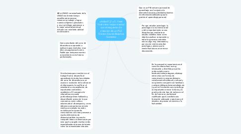 Mind Map: unidad 1,2 y 3 : fase final-crear mapa mental con el esquema de creación de un PLE Cristian Danilo Bolaños Gonzalez