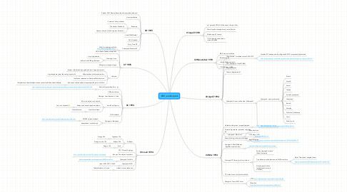 Mind Map: .EXE ja küberpunk
