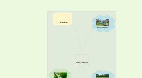 Mind Map: Природа Німеччини