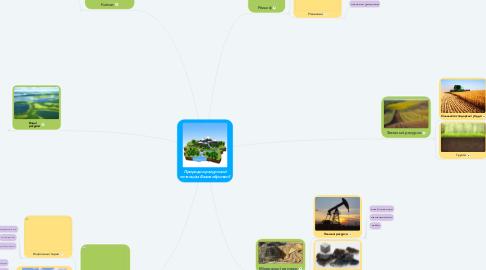 Mind Map: Природно-ресурсний потенціал Великобританії