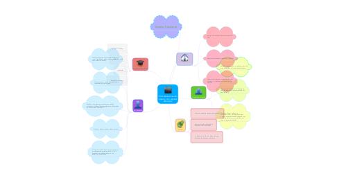 Mind Map: Película Aviones de papel y  con calidad educativa