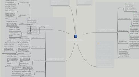 Mind Map: LA INVESTIGACIÓN DE LA COMUNICACIÓN DE MASAS por Mauro Wolf