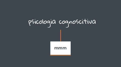 Mind Map: psicologia cognoscitiva