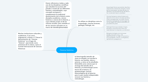 Mind Map: Ciencia histórica