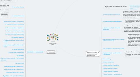 Mind Map: COMUNICACIÓN DE MASAS
