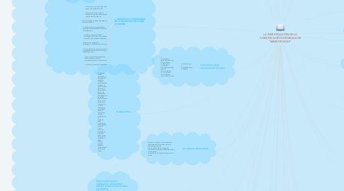 """Mind Map: LA INVESTIGACIÓN DE LA COMUNICACIÓN DE MASAS DE """"MARCOS WOLF"""""""