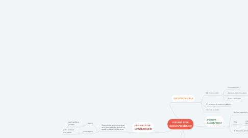 Mind Map: SOPORTE VITAL BÁSICO PEDIÁTRICO