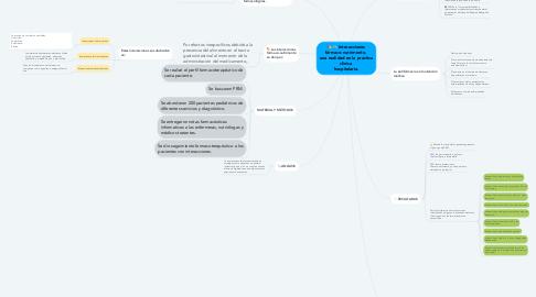 Mind Map: Interacciones fármaco-nutrimento,  una realidad en la práctica clínica  hospitalaria.