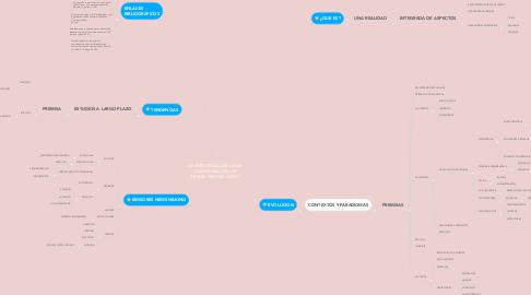 """Mind Map: LA INVESTIGACIÓN DE LA  COMUNICACIÓN DE  MASAS """"MAURO WOLF"""""""