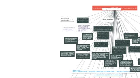 Mind Map: Primera parte  LA EVOLUCIÓN DE LA INVESTIGACIÓN SOBRE LAS COMUNICACIONES DE MASAS