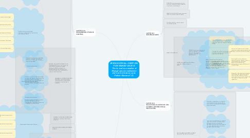 """Mind Map: RESOLUCIÓN No. 00839 DEL 17 DE MARZO DE 2015  """"Por la cual se actualiza el Manual para la realización del Control Interno en la Policía Nacional"""" (1)"""