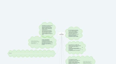 Mind Map: La  comunicación  de masas (1)