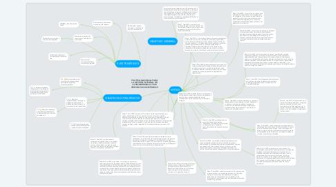 Mind Map: POLÍTICA NACIONAL PARA LA GESTIÓN INTEGRAL DE LA BIODIVERSIDAD Y SUS SERVICIOS ECOSISTÉMICOS