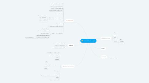 Mind Map: презентация курса