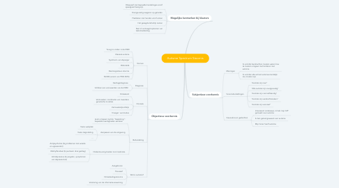 Mind Map: Autisme Spectrum Stoornis