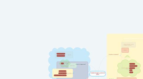 Mind Map: Irritable bowel syndrome (IBS)
