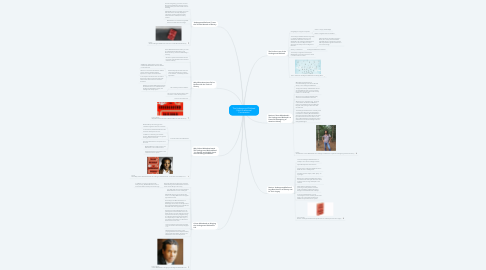 Mind Map: The Underground Railroad Public Intellectual Conversation