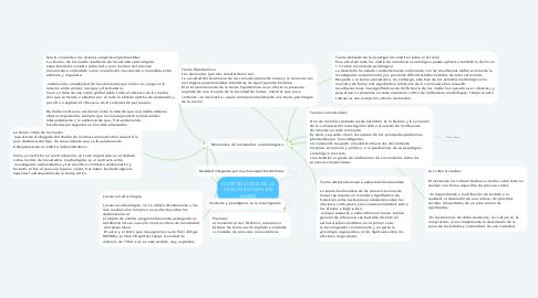 Mind Map: INVESTIGACIÓN DE LA COMUNICACIÓN EN MASAS
