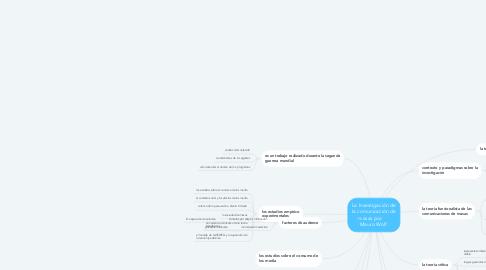 Mind Map: La Investigaciòn de la comunicaciòn de masas por.      Mauro Wolf.
