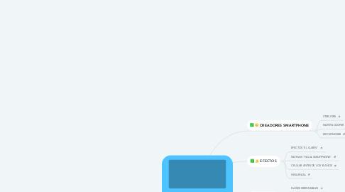 Mind Map: EFECTOS DEL CELULAR EN LA SALUD