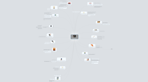 Mind Map: More Mind Reach - eXtension.org  Q&A with Robin Good